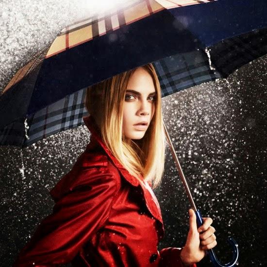 scegliere l'ombrello piccolo